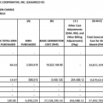 BREAKDOWN OF GENERATION CHARGE FOR JUNE 2014